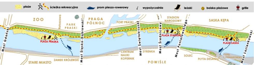 Warszawa. Święto Wisły łączy brzegi